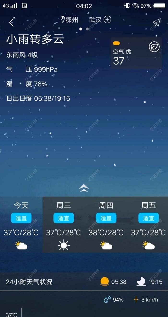 平台的天气预报,小雨昨晚已下